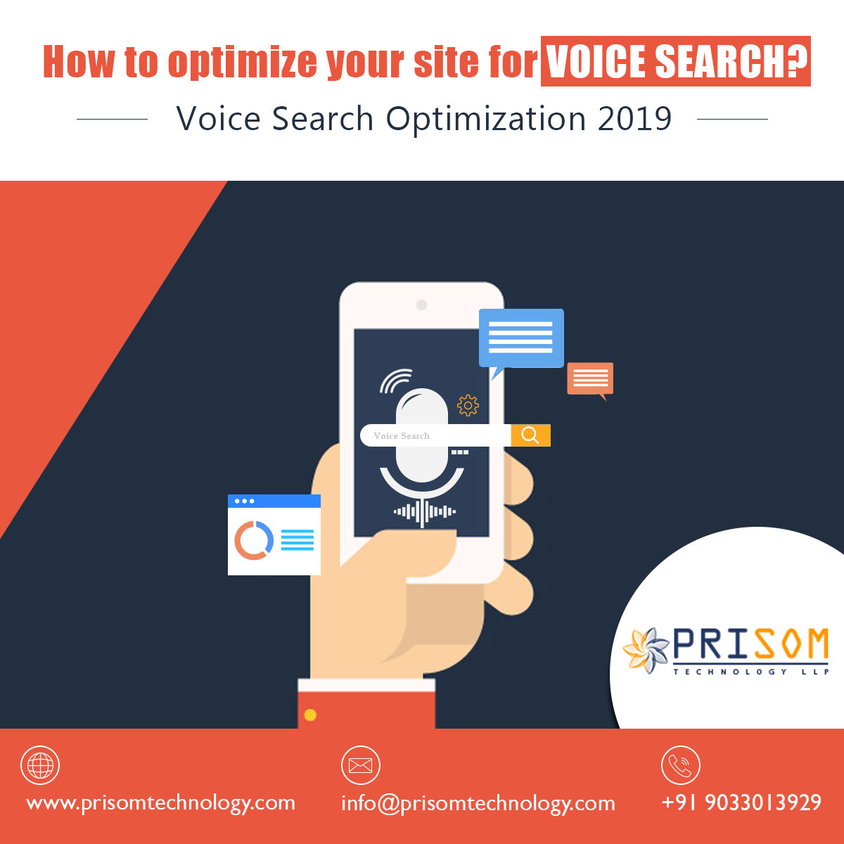 How to optimize your site for Voice Search? - Voice Search Optimization 2019
