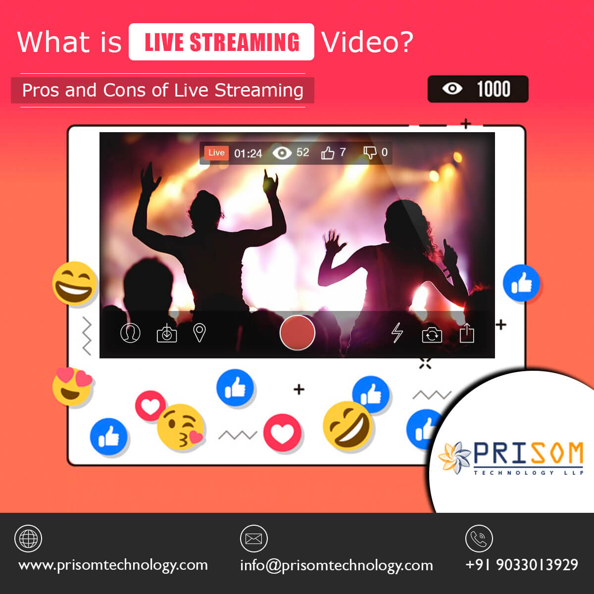 WHAT IS LIVE STREAMING VIDEO – PROS AND CONS OF LIVE STREAMING