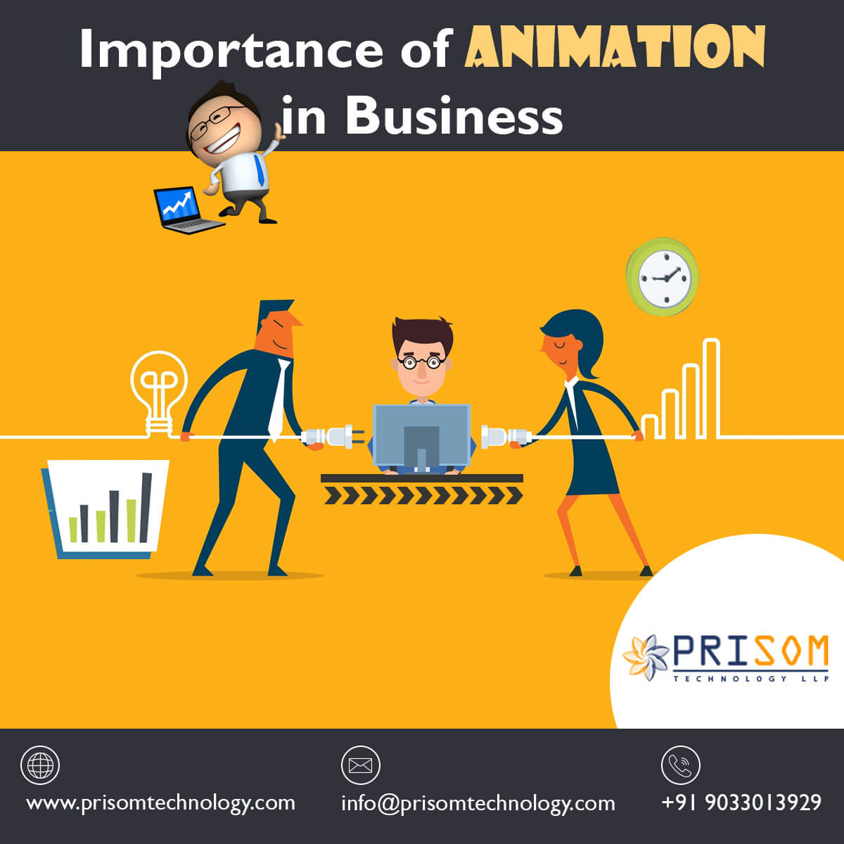 Importance of animation in business