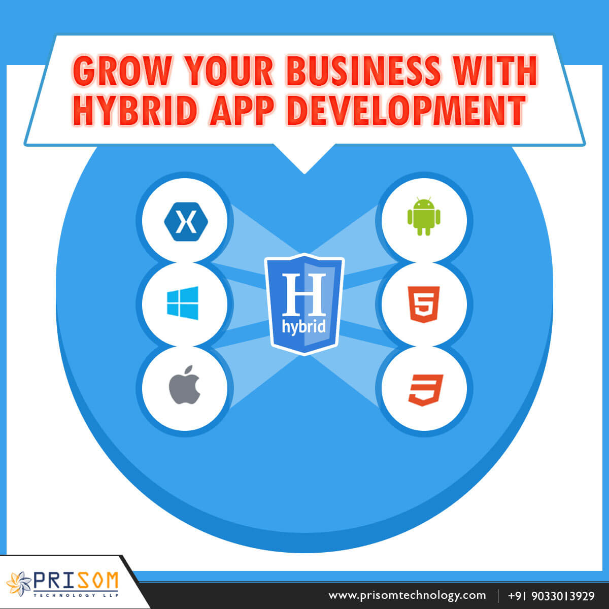 Grow-Your-Business-with-Hybrid-App-Development