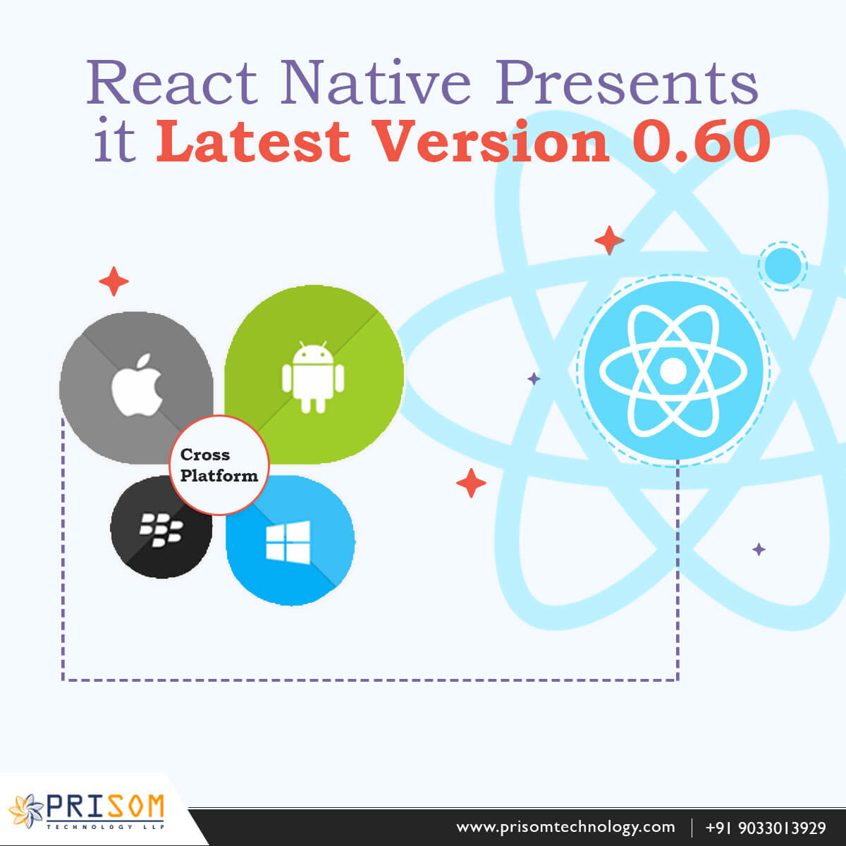 React Native Presents it Latest Version 0.60