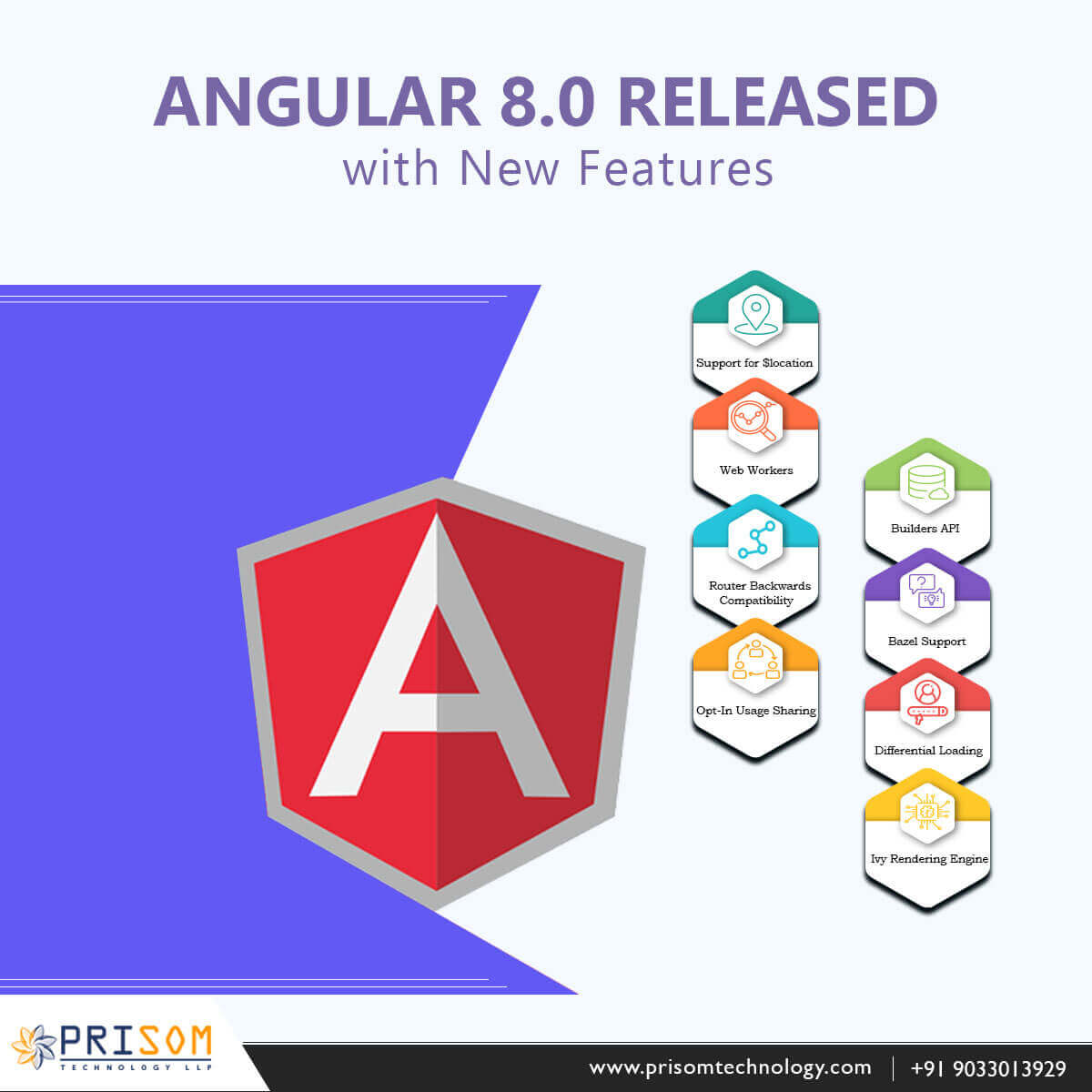ANGULAR 8.0 RELEASED WITH NEW FEATURES
