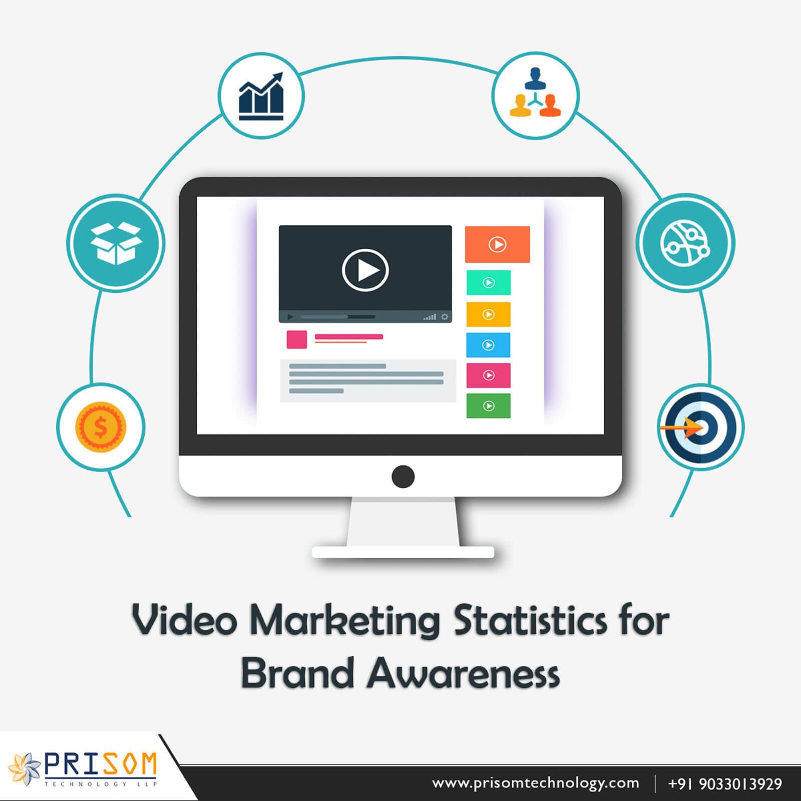Video-Marketing-Statistics-for-Brand-Awareness