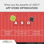 What are the benefits of ASO (App Store Optimization)