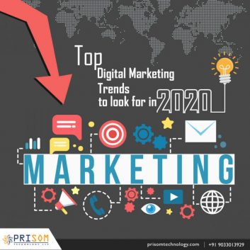 Top-Digital-Marketing-Trends-to-look-for-in-2020
